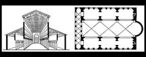 Что такое архитектурный стиль